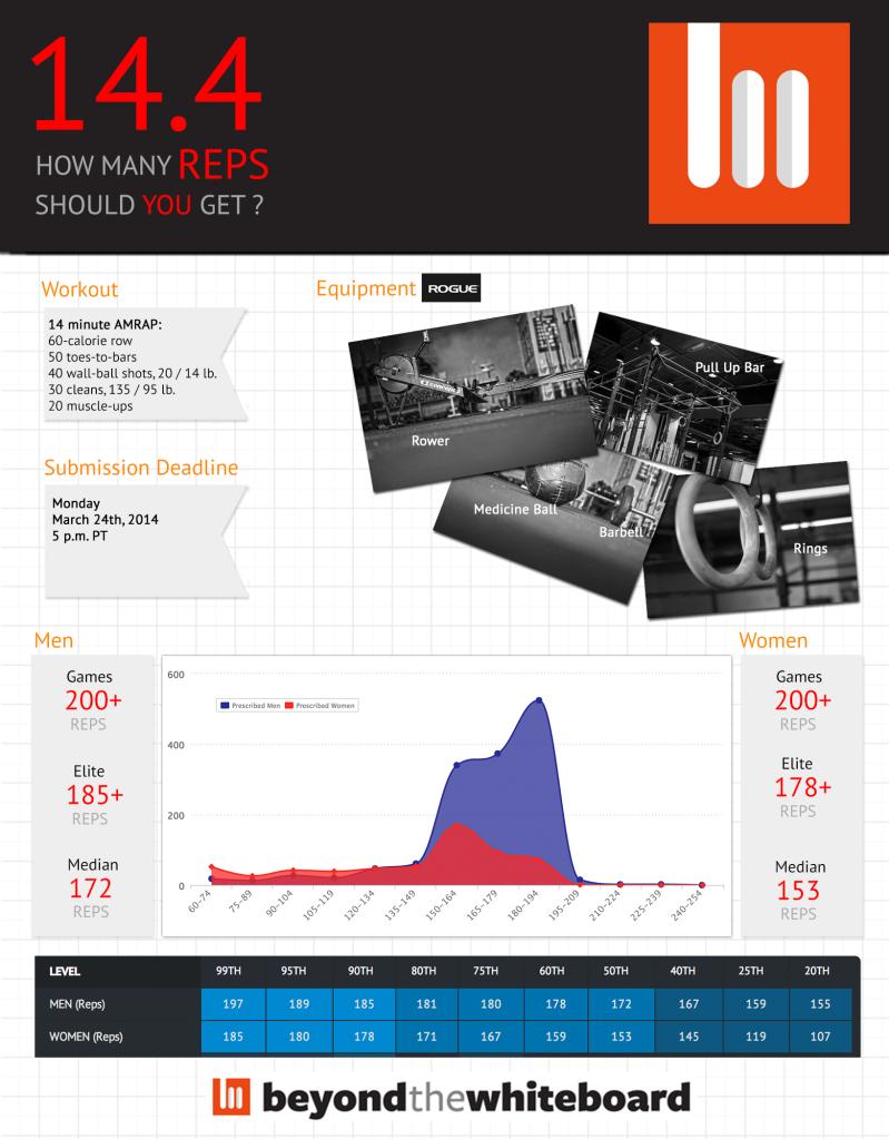 14_4_infographic