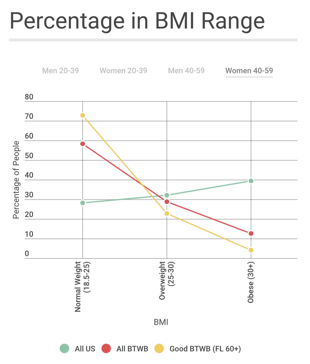 BMI14.png