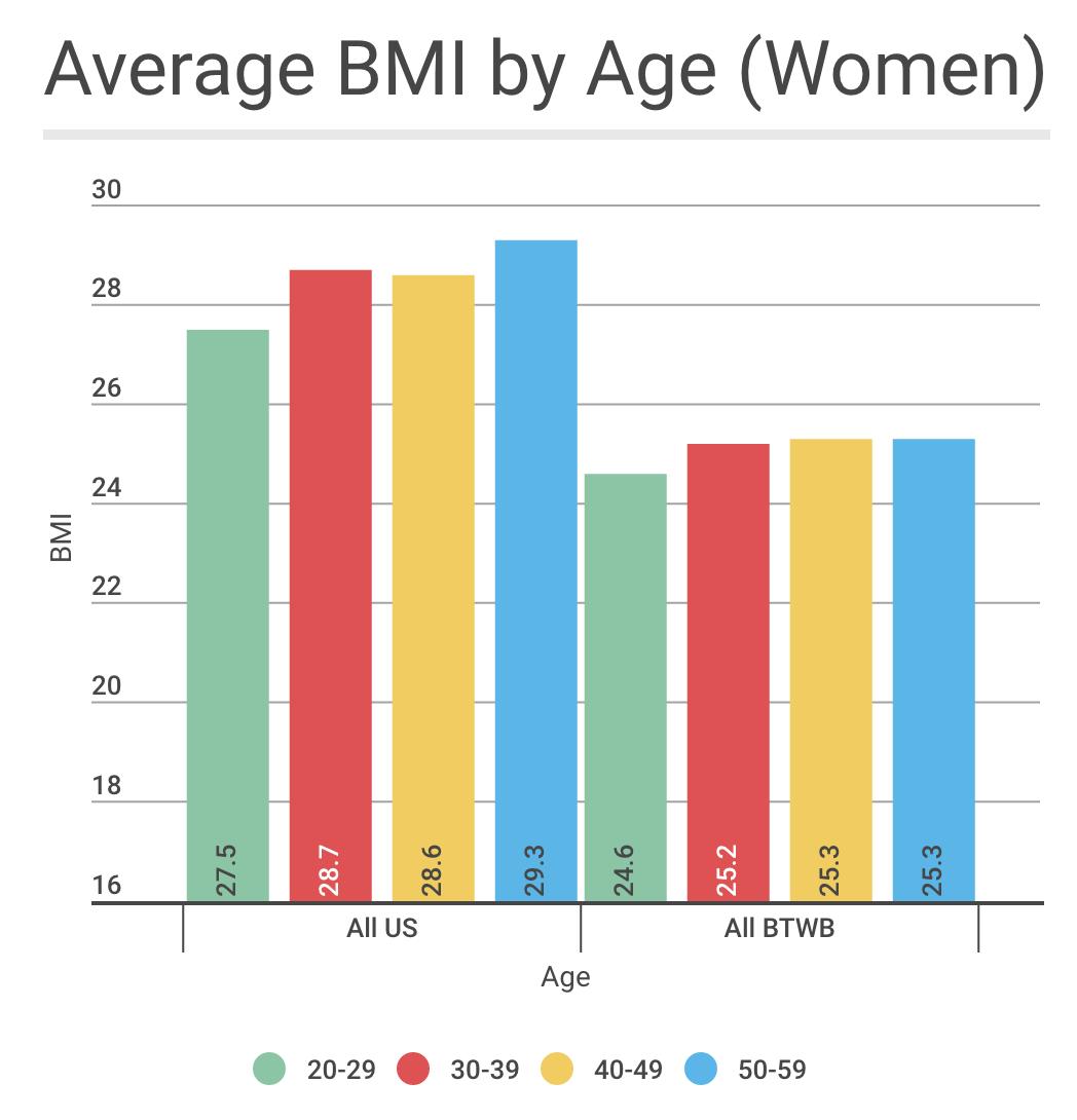 BMI3.png