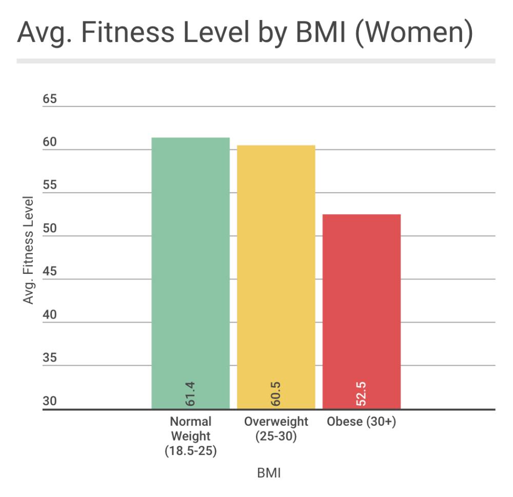 BMI9.png