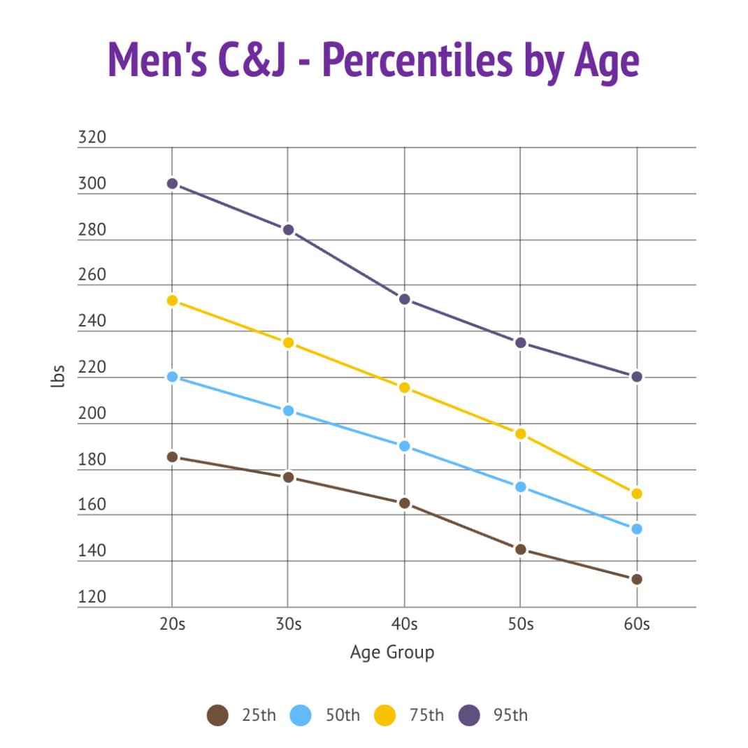 Men-CJ-Age.png