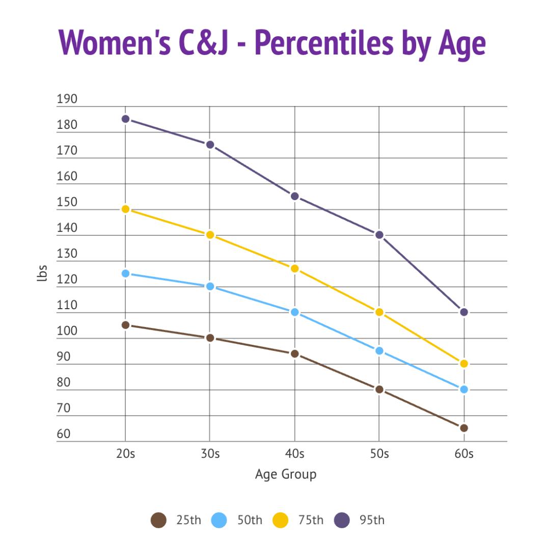 Women-CJ-Age.png